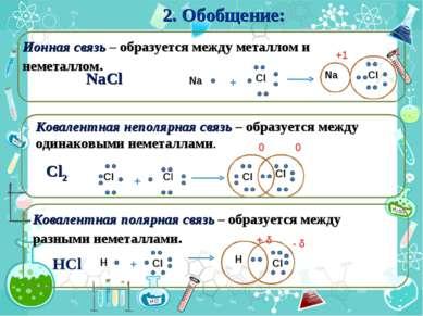 2. Обобщение: Ионная связь – образуется между металлом и неметаллом. NaCl Na ...