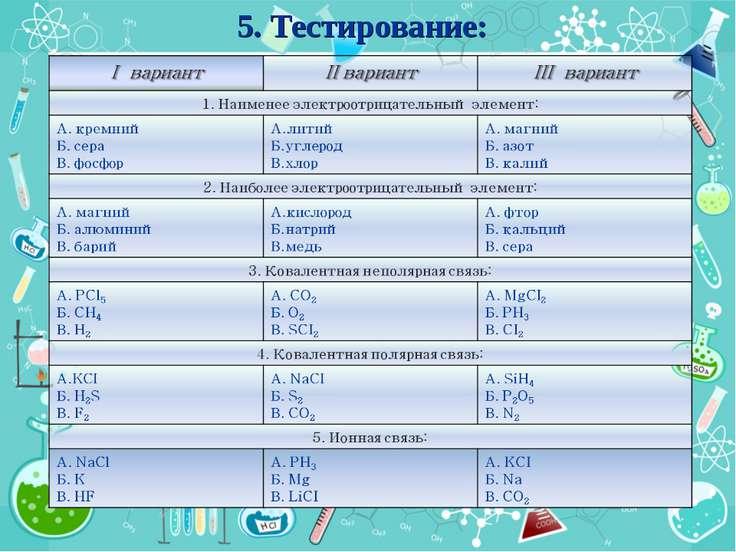 5. Тестирование: