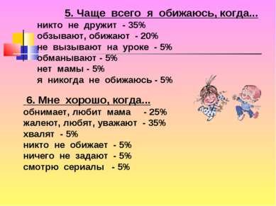5. Чаще всего я обижаюсь, когда... никто не дружит - 35% обзывают, обижают - ...
