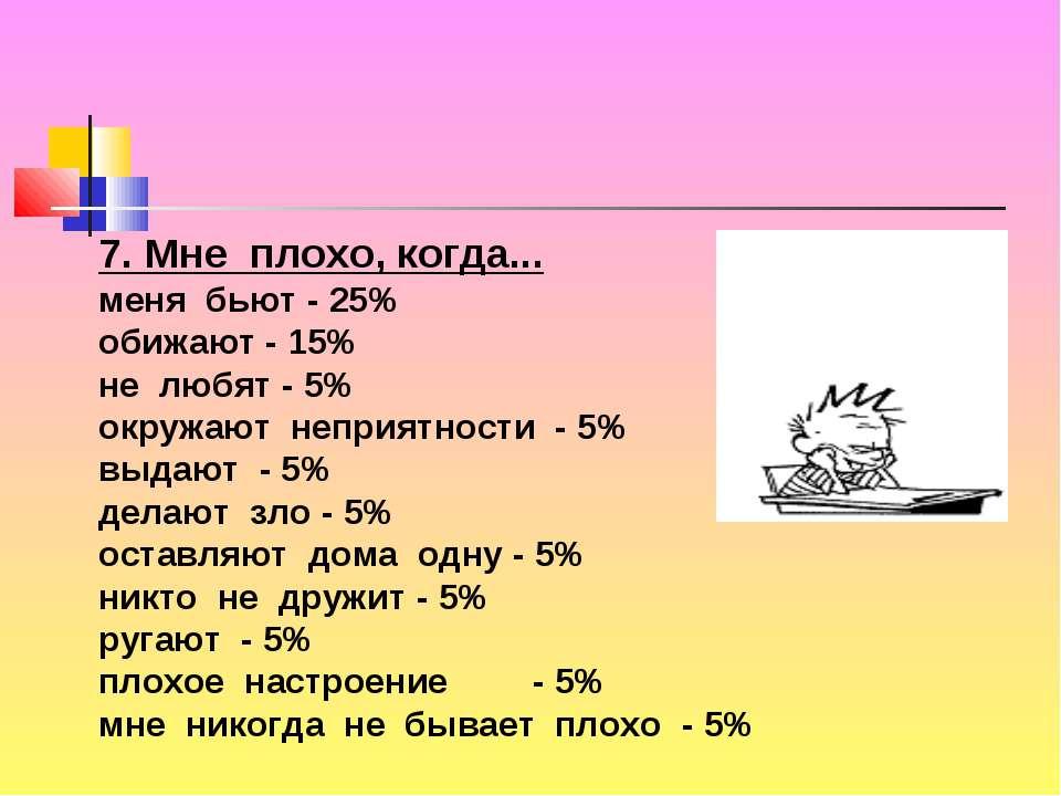 7. Мне плохо, когда... меня бьют - 25% обижают - 15% не любят - 5% окружают н...