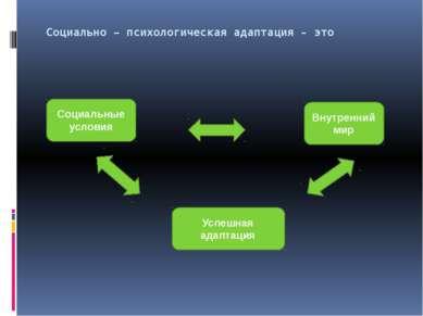 Социально – психологическая адаптация - это Социальные условия Внутренний мир...