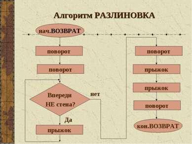 Алгоритм РАЗЛИНОВКА