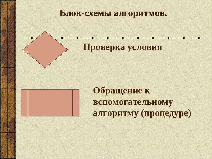 Блок-схемы алгоритмов. Проверка условия Обращение к вспомогательному алгоритм...