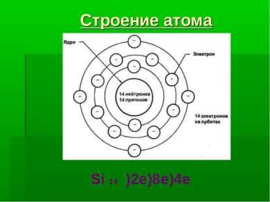 Строение атома Si 14 )2e)8e)4e
