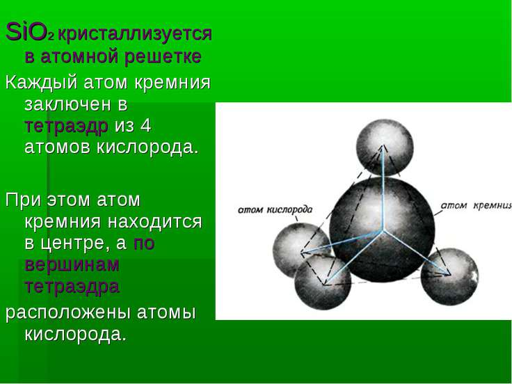SiO2 кристаллизуется в атомной решетке Каждый атом кремния заключен в тетраэд...