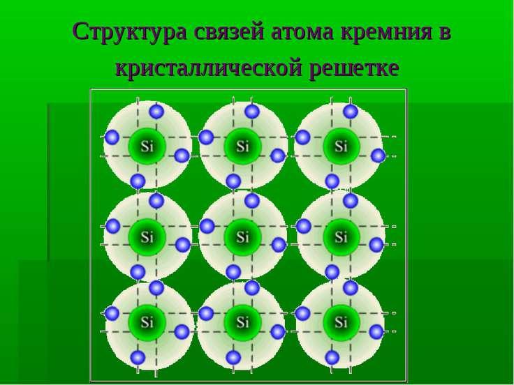 Структура связей атома кремния в кристаллической решетке