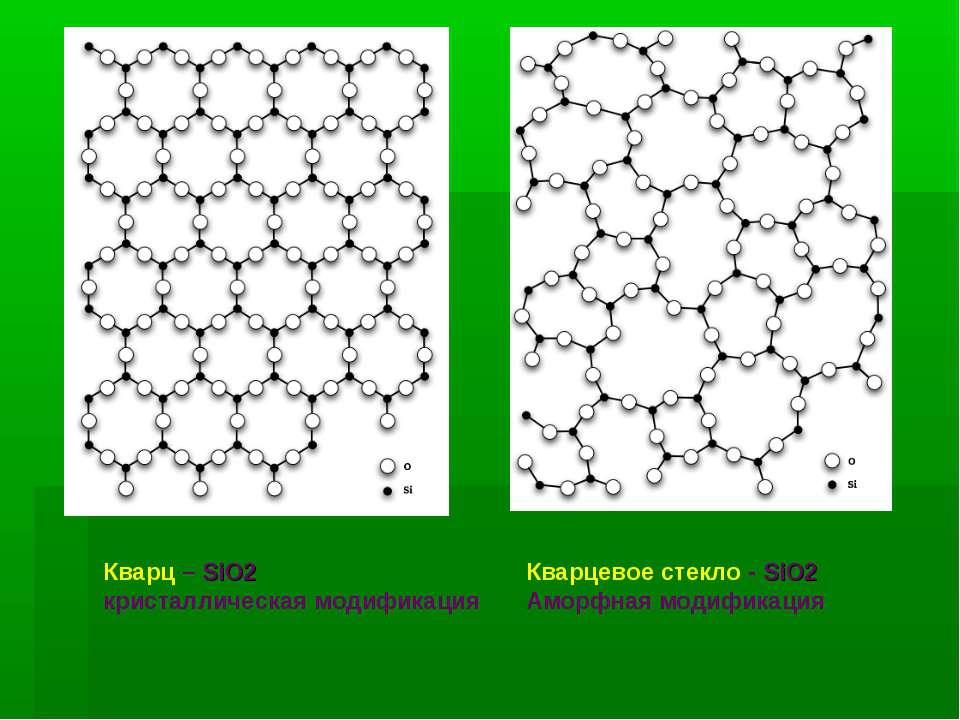 Кварц – SiO2 кристаллическая модификация Кварцевое стекло - SiO2 Аморфная мод...