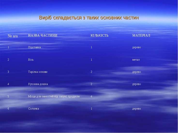 Виріб складається з таких основних частин