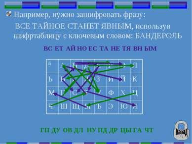 Например, нужно зашифровать фразу: ВСЕ ТАЙНОЕ СТАНЕТ ЯВНЫМ, используя шифртаб...