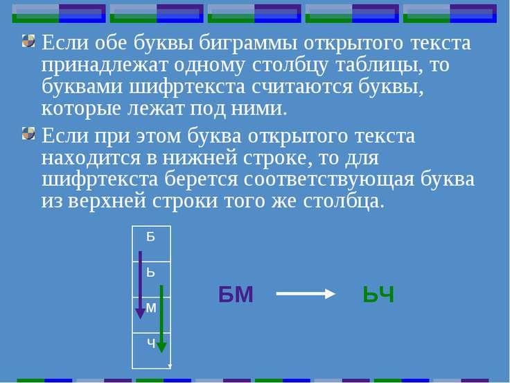 Если обе буквы биграммы открытого текста принадлежат одному столбцу таблицы, ...