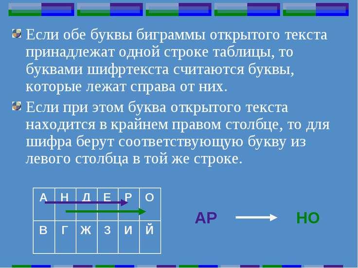 Если обе буквы биграммы открытого текста принадлежат одной строке таблицы, то...