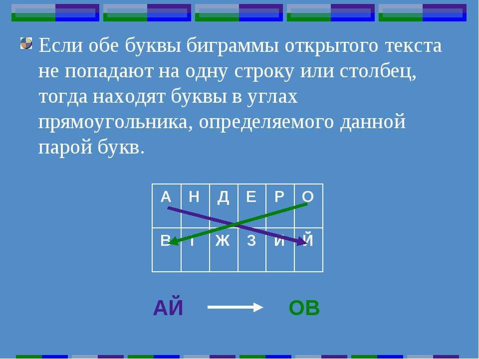 Если обе буквы биграммы открытого текста не попадают на одну строку или столб...