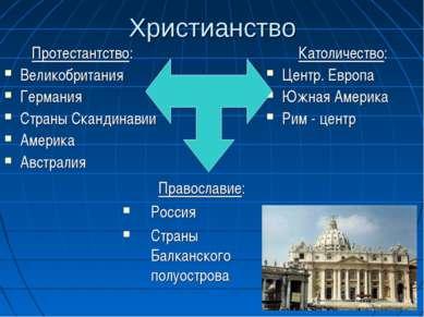 Христианство Католичество: Центр. Европа Южная Америка Рим - центр Протестант...