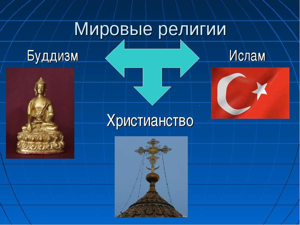 Мировые религии Буддизм Ислам Христианство
