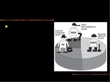 Экономически активное население (рабочая сила) Занятые по найму полный и непо...
