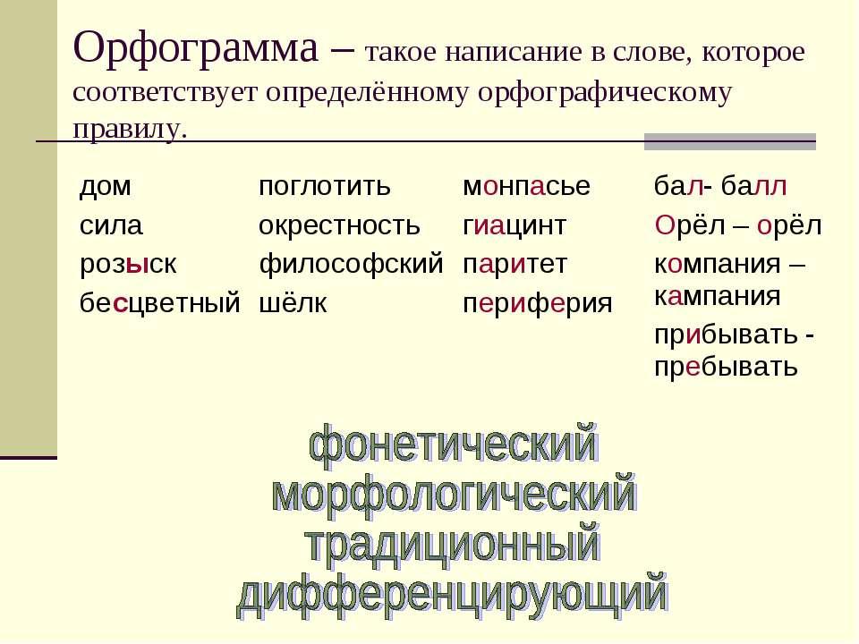 Орфограмма – такое написание в слове, которое соответствует определённому орф...