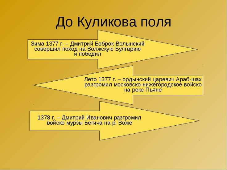 До Куликова поля Зима 1377 г. – Дмитрий Боброк-Волынский совершил поход на Во...