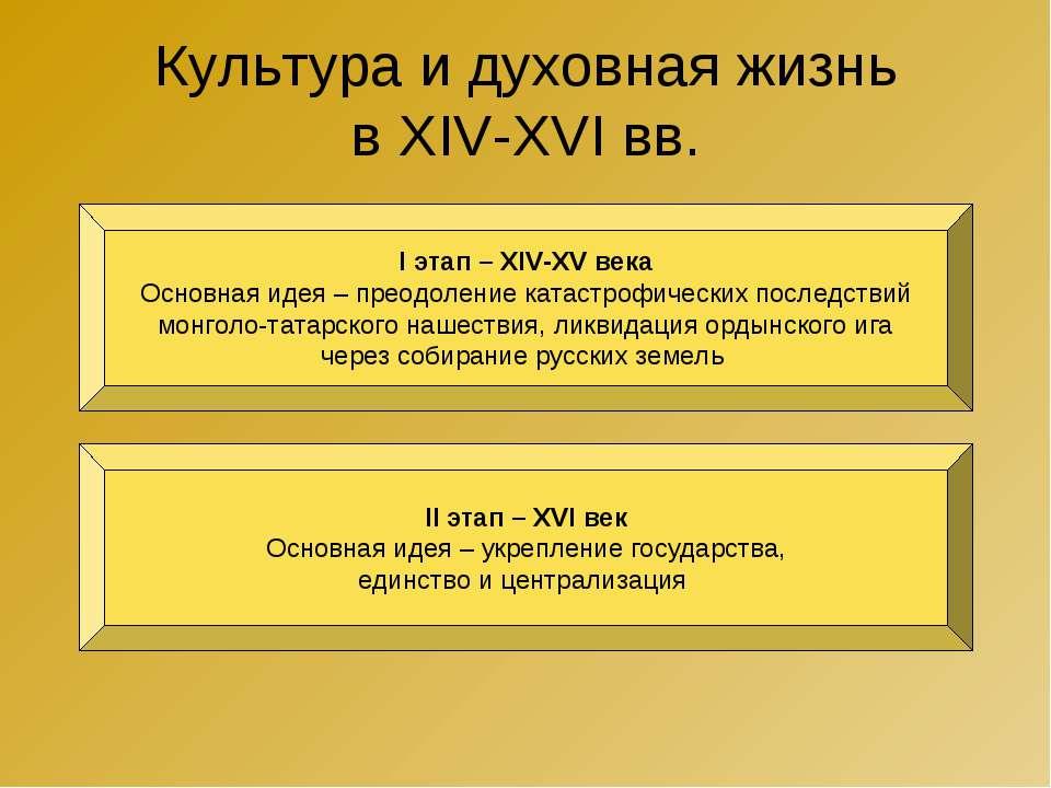 Культура и духовная жизнь в XIV-XVI вв. I этап – XIV-XV века Основная идея – ...