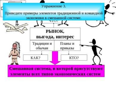 Упражнение 3. Приведите примеры элементов традиционной и командной экономики ...