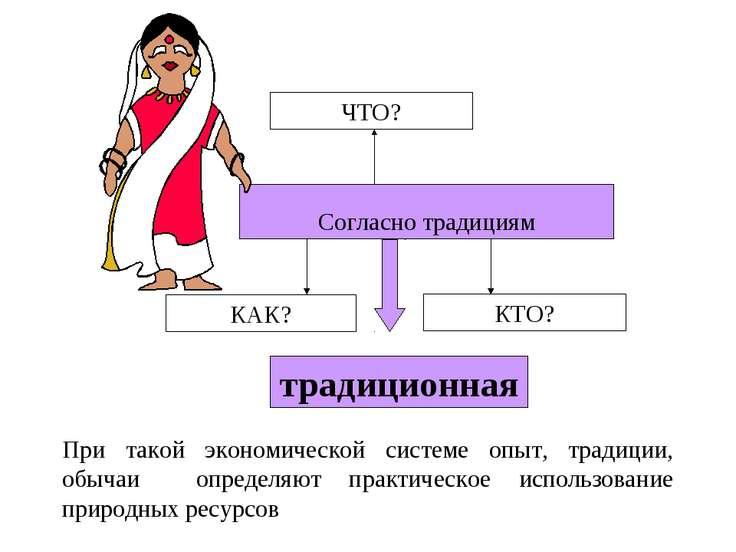 Согласно традициям При такой экономической системе опыт, традиции, обычаи опр...