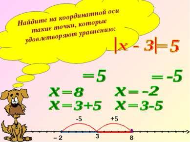 Найдите на координатной оси такие точки, которые удовлетворяют уравнению: 3 –...