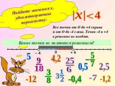 Найдите значения х, удовлетворяющие неравенству: 0 – 4 + 4 Все точки от О до ...