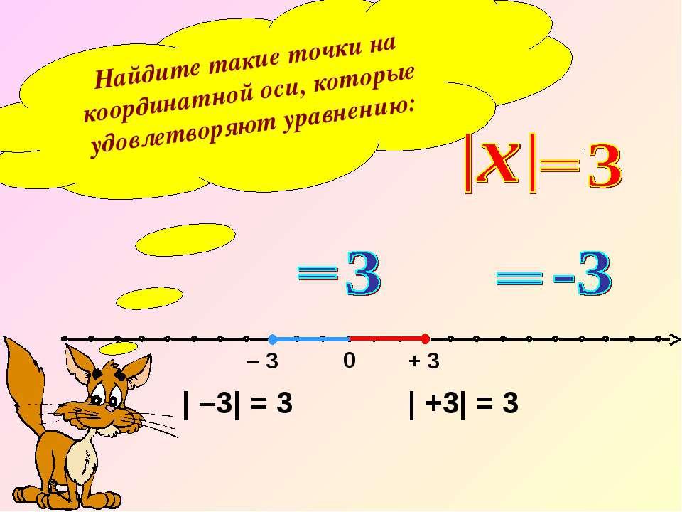 Найдите такие точки на координатной оси, которые удовлетворяют уравнению: 0 –...