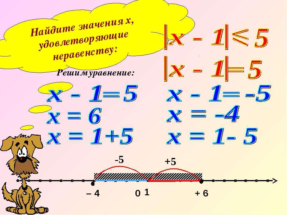 Найдите значения х, удовлетворяющие неравенству: Решим уравнение: 0 – 4 + 6 1...