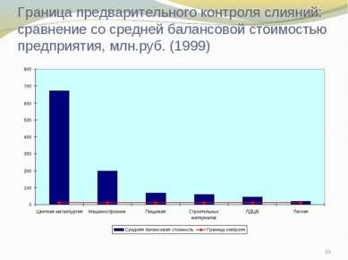 * Граница предварительного контроля слияний: сравнение со средней балансовой ...