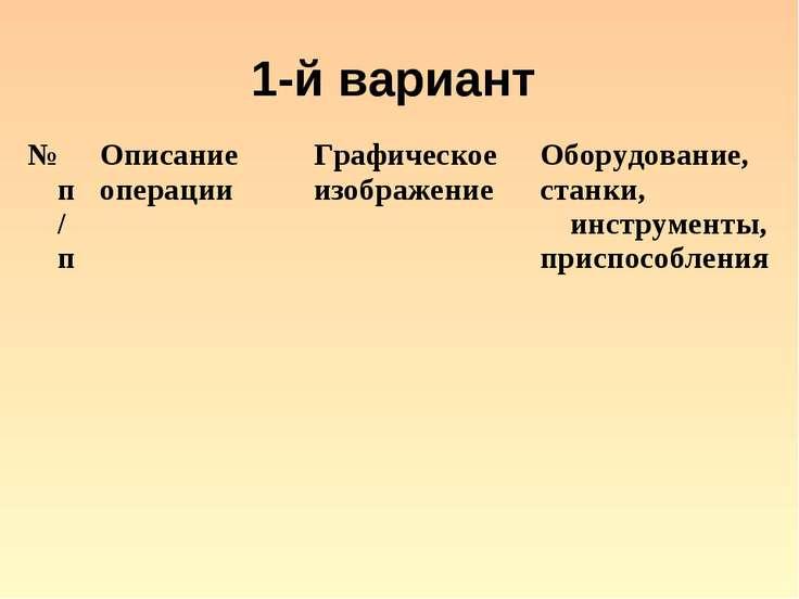 1-й вариант № п/п Описание операции Графическое изображение Оборудование, ста...