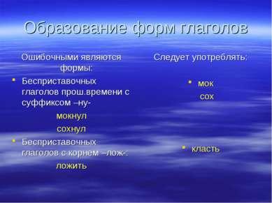 Образование форм глаголов Ошибочными являются формы: Бесприставочных глаголов...