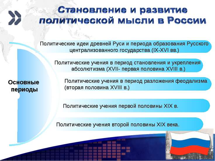 Политические идеи древней Руси и периода образования Русского централизованно...