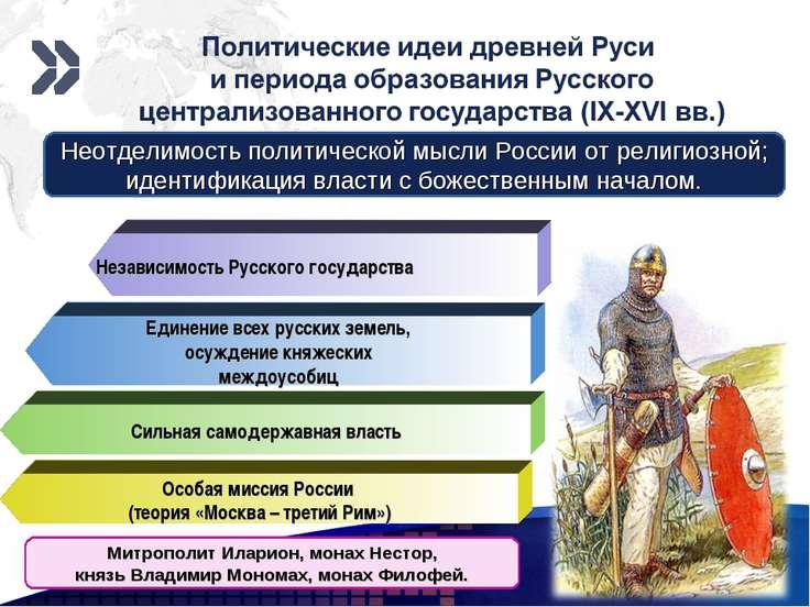 Неотделимость политической мысли России от религиозной; идентификация власти ...