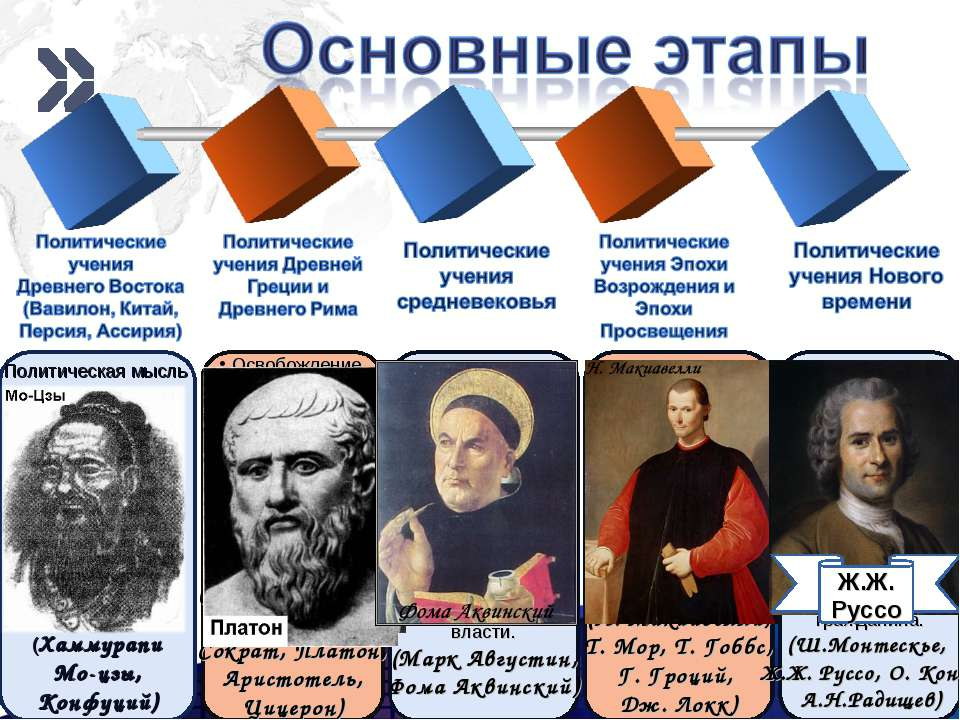 Политическая мысль не выделялась в самостоятельную область знания, выражалась...
