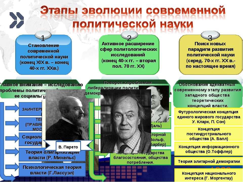 Главное внимание – исследованию проблемы политической власти и ее социальных ...