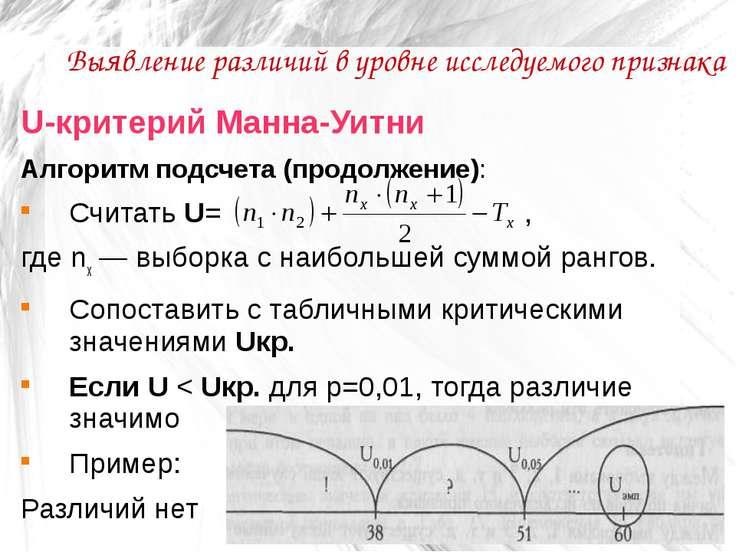 Тест Манна-Уитнея U