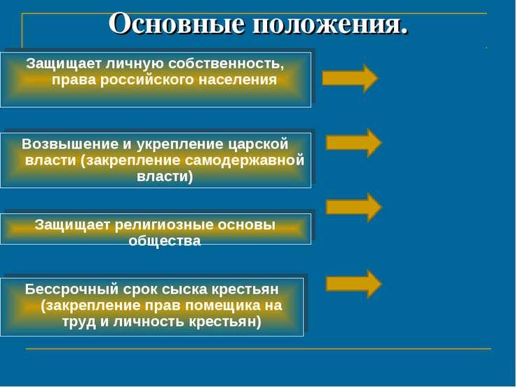 Основные положения. Защищает личную собственность, права российского населени...