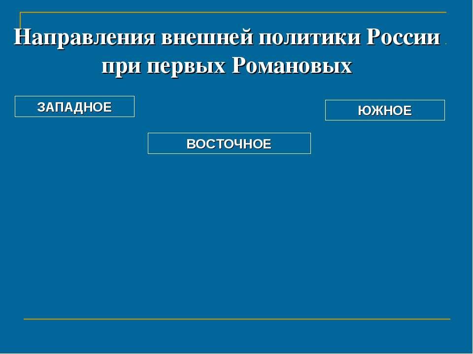 Направления внешней политики России при первых Романовых ЗАПАДНОЕ ВОСТОЧНОЕ Ю...