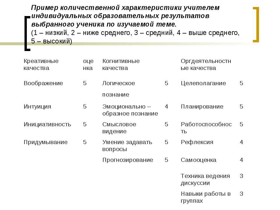 Пример количественной характеристики учителем индивидуальных образовательных ...