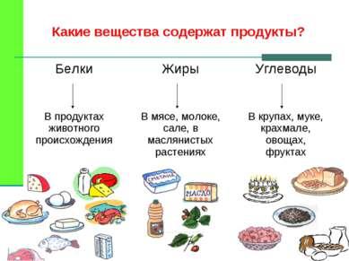 Какие вещества содержат продукты? Белки Жиры Углеводы В продуктах животного п...