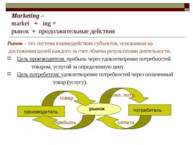 Marketing – market + ing = рынок + продолжительные действия Рынок – это систе...