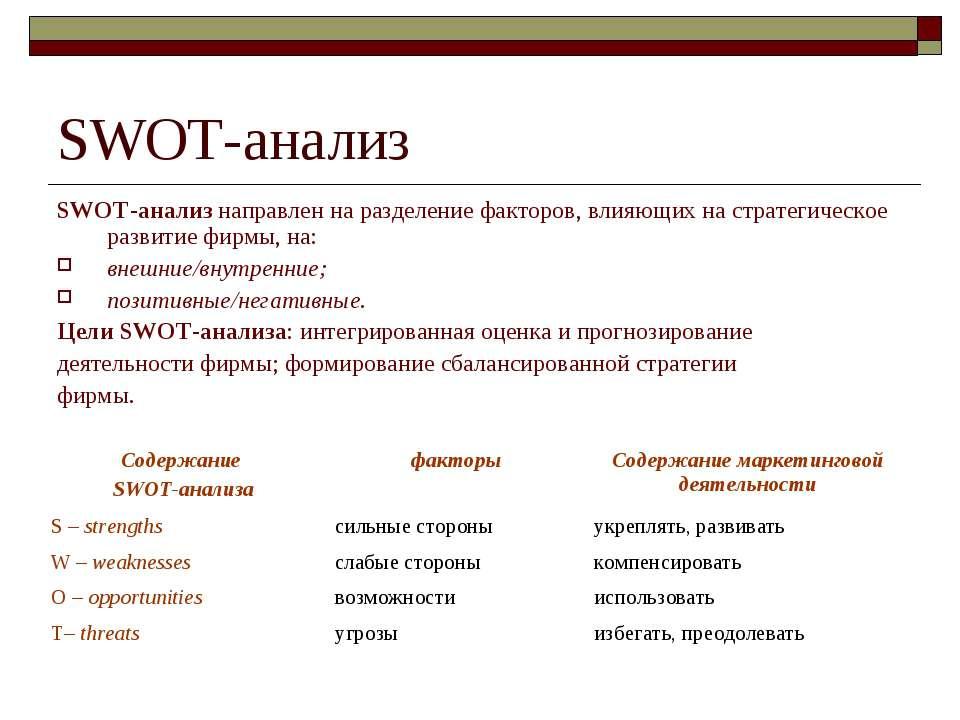 SWOT-анализ SWOT-анализ направлен на разделение факторов, влияющих на стратег...