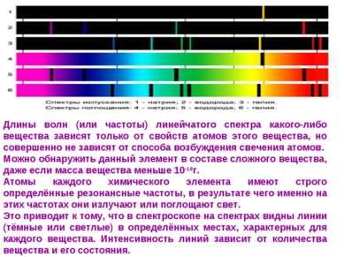 Длины волн (или частоты) линейчатого спектра какого-либо вещества зависят тол...