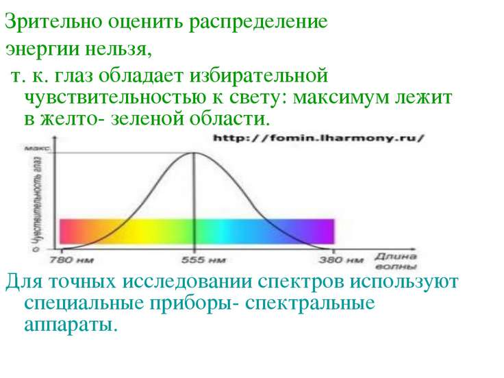 Зрительно оценить распределение энергии нельзя, т. к. глаз обладает избирател...