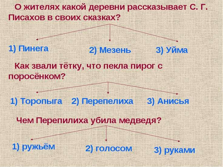 О жителях какой деревни рассказывает С. Г. Писахов в своих сказках? 1) Пинега...