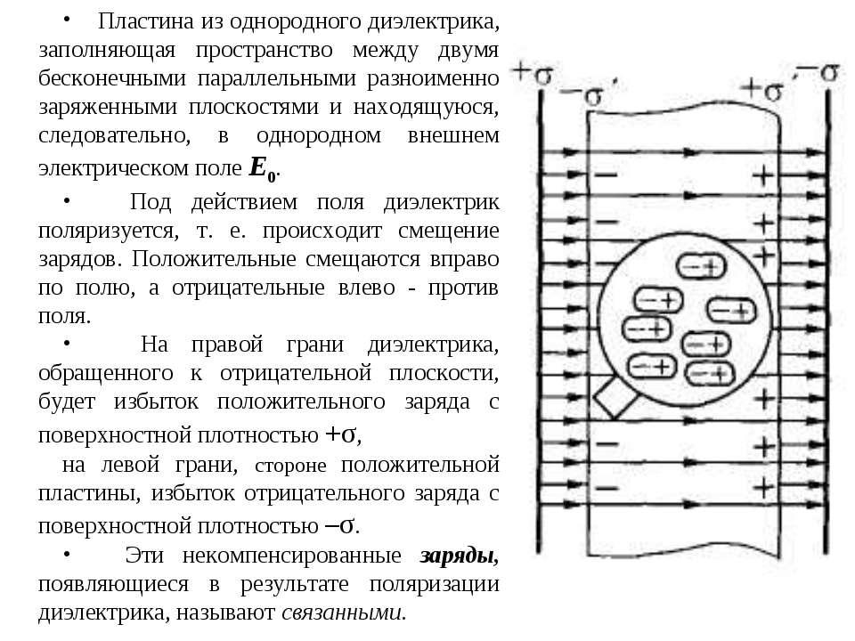 Пластина из однородного диэлектрика, заполняющая пространство между двумя бес...
