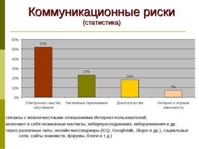 Коммуникационные риски (статистика) связаны с межличностными отношениями Инте...