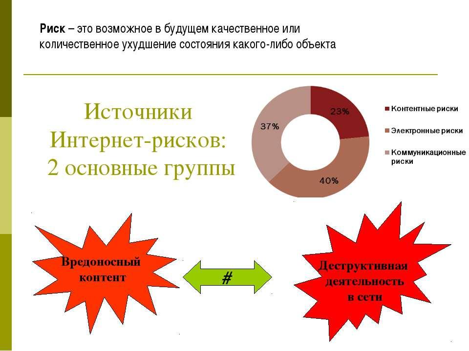 Источники Интернет-рисков: 2 основные группы Деструктивная деятельность в сет...