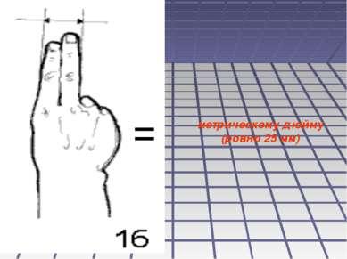 = метрическому дюйму (ровно 25 мм)