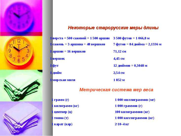 Некоторые старорусские меры длины Метрическая система мер веса 1 грамм (г) 1 ...
